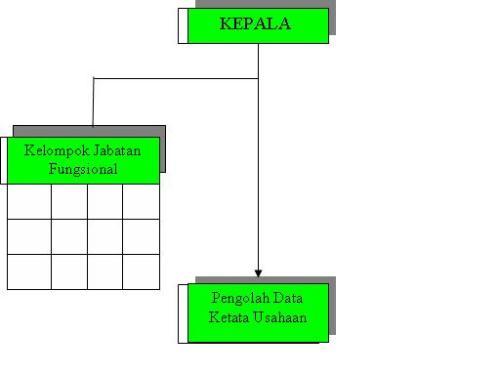 struktur-organisasi-jpg1